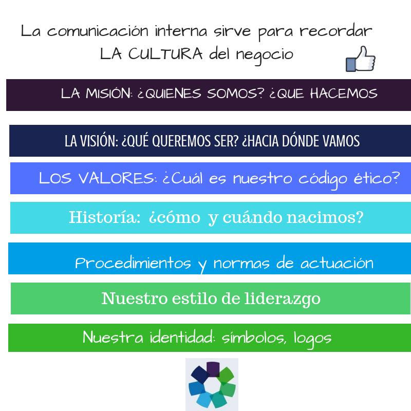 ¿QUÉ ES LA COMUNICACIÓN INTERNA_ (1)