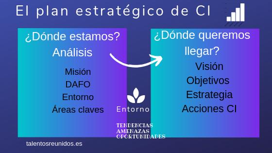 El plan estratégico de Comunicación por qué (2)