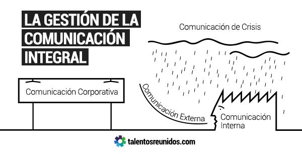 Para que estas comunicaciones tengan unidad deben estar alineados con la estrategia del negocio  y coordinadas por el Dircom