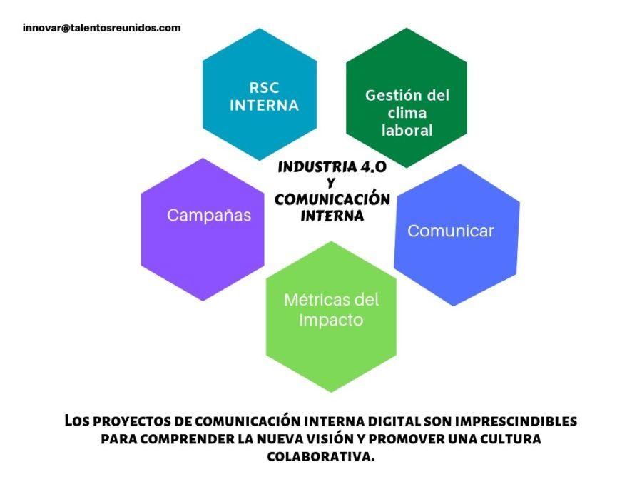 industria 4.0 comunicación