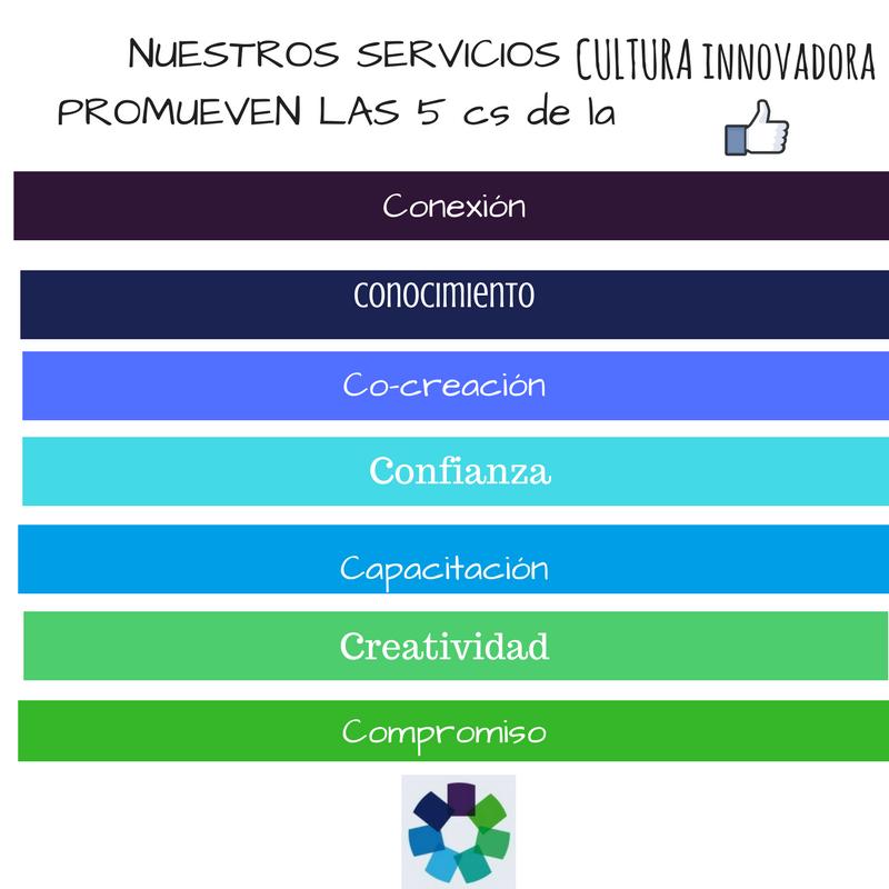 5 CS CULTURA INNOVADORA (3)