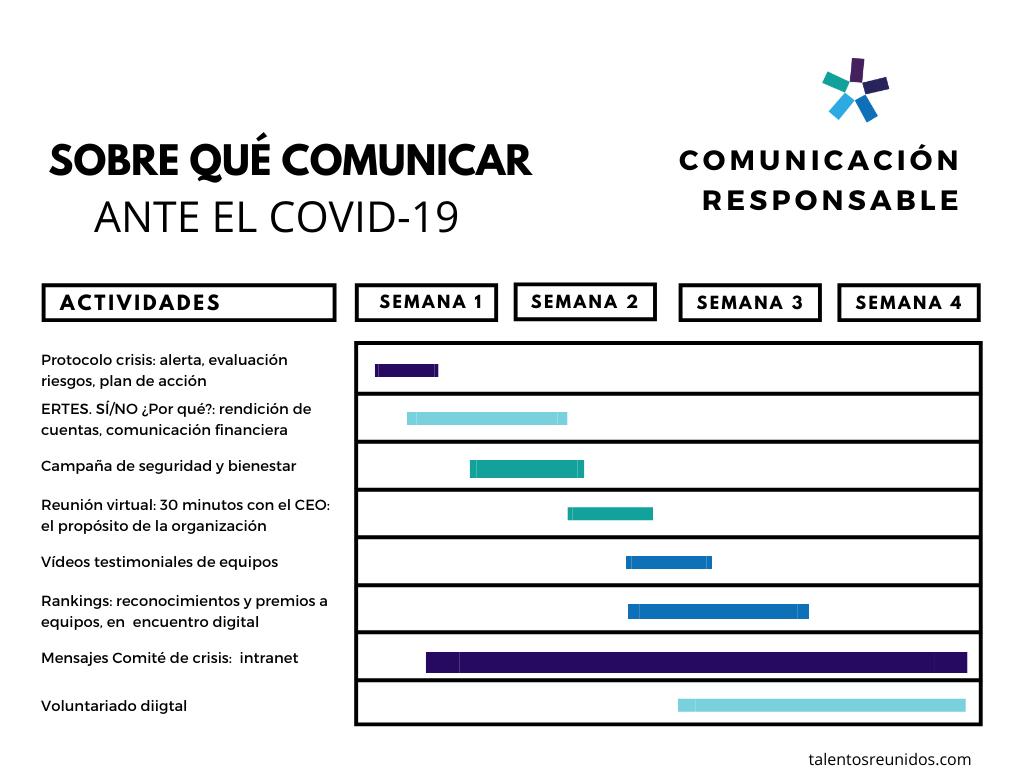 comunicación interna coronavirus